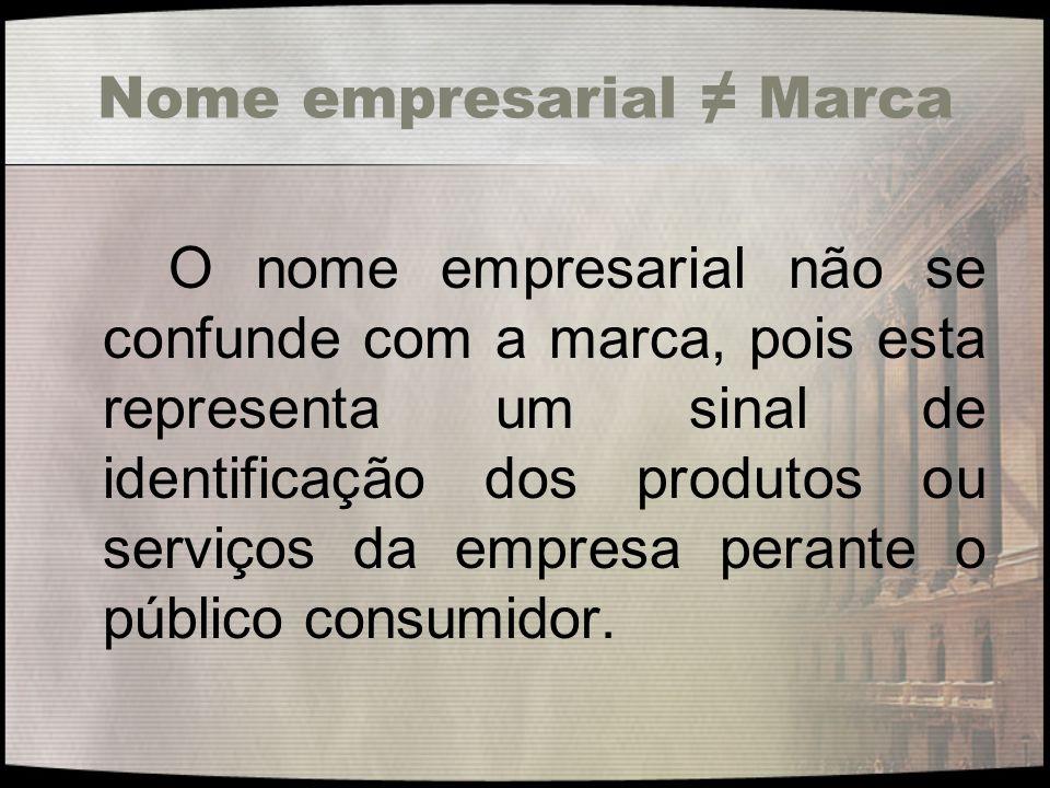 Nome empresarial Marca O nome empresarial não se confunde com a marca, pois esta representa um sinal de identificação dos produtos ou serviços da empr
