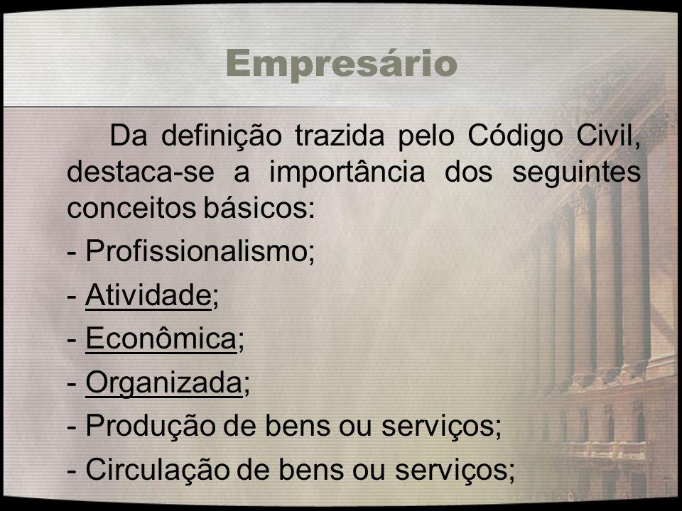 Empresário Da definição trazida pelo Código Civil, destaca-se a importância dos seguintes conceitos básicos: - Profissionalismo; - Atividade; - Econôm