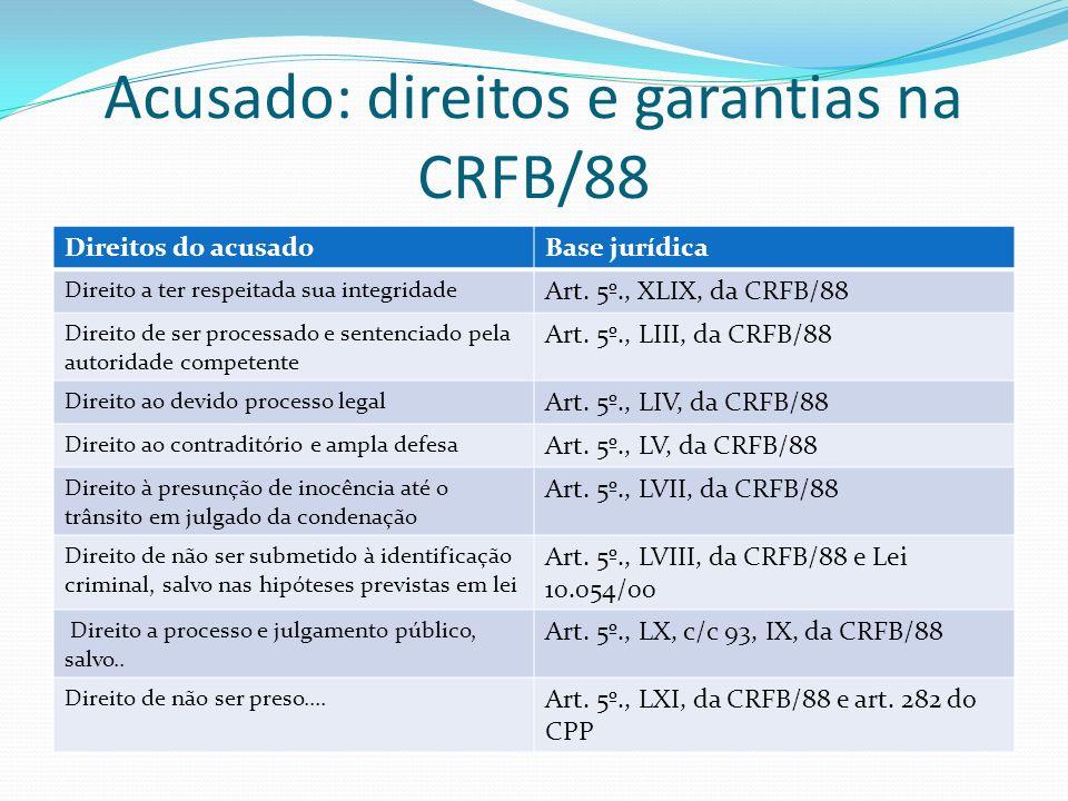 Acusado: direitos e garantias na CRFB/88 Direitos do acusadoBase jurídica Direito a ter respeitada sua integridade Art. 5º., XLIX, da CRFB/88 Direito