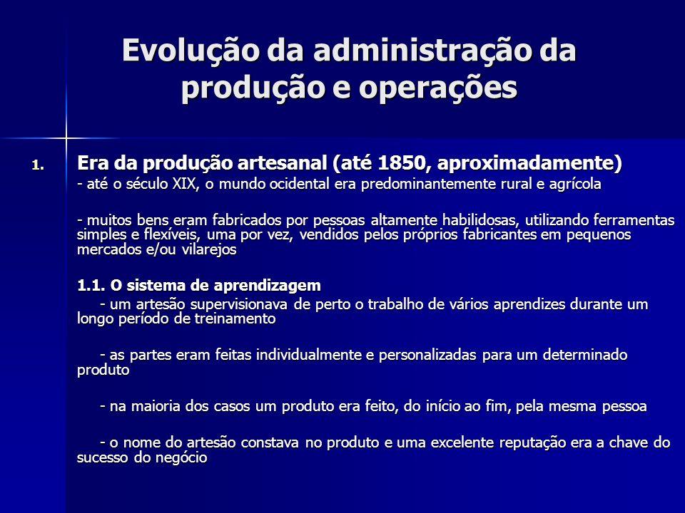 Evolução da administração da produção e operações 2.6.