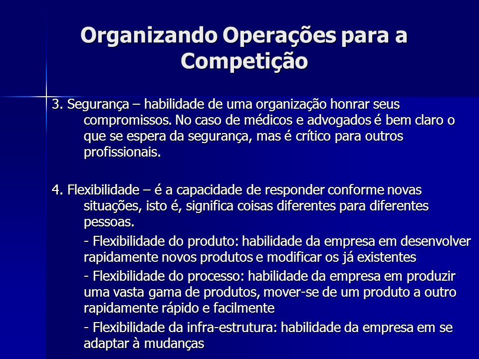 Organizando Operações para a Competição 3. Segurança – habilidade de uma organização honrar seus compromissos. No caso de médicos e advogados é bem cl