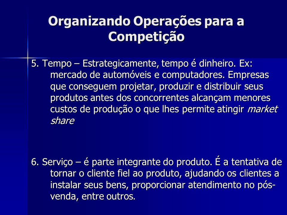 Organizando Operações para a Competição 5. Tempo – Estrategicamente, tempo é dinheiro. Ex: mercado de automóveis e computadores. Empresas que consegue