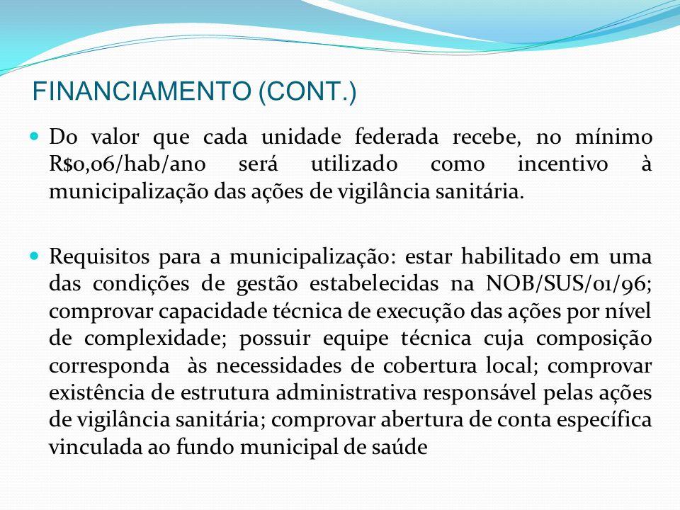 FINANCIAMENTO NOB/SUS 01/96: regulamentou o repasse de recursos federais para os estados, distrito federal e municípios PAB-VISA (PORTARIA GM/MS nº188