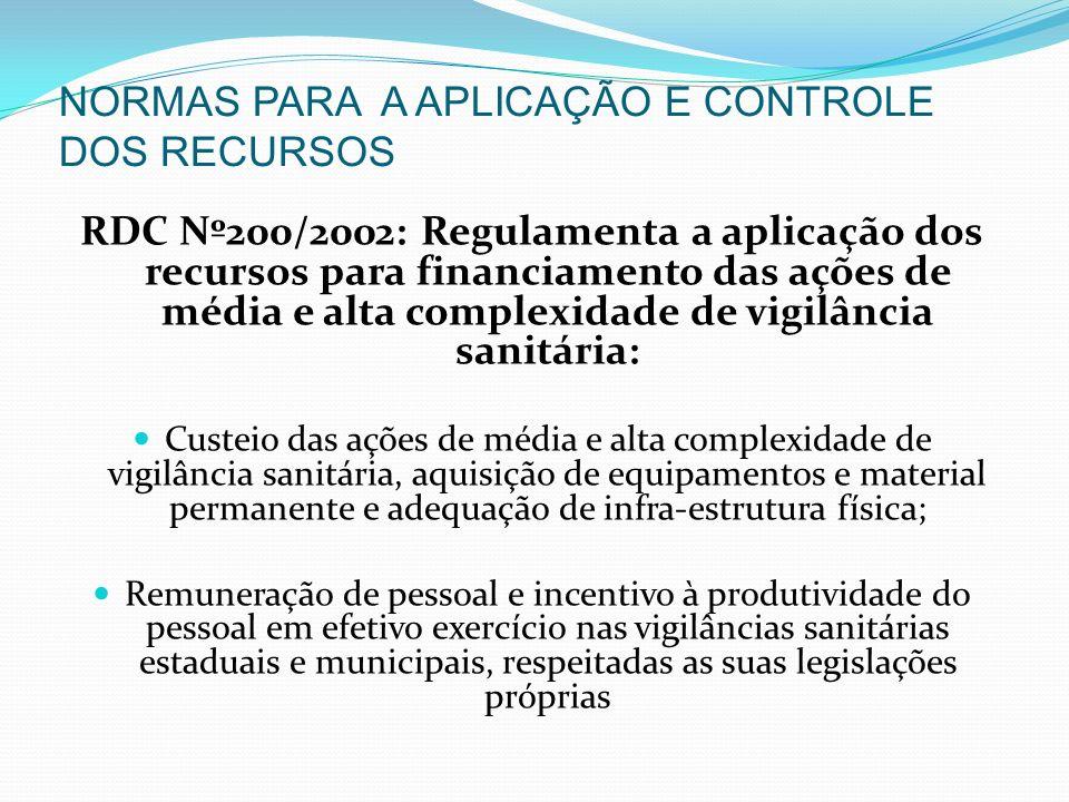 FINANCIAMENTO (CONT.) Do valor que cada unidade federada recebe, no mínimo R$0,06/hab/ano será utilizado como incentivo à municipalização das ações de