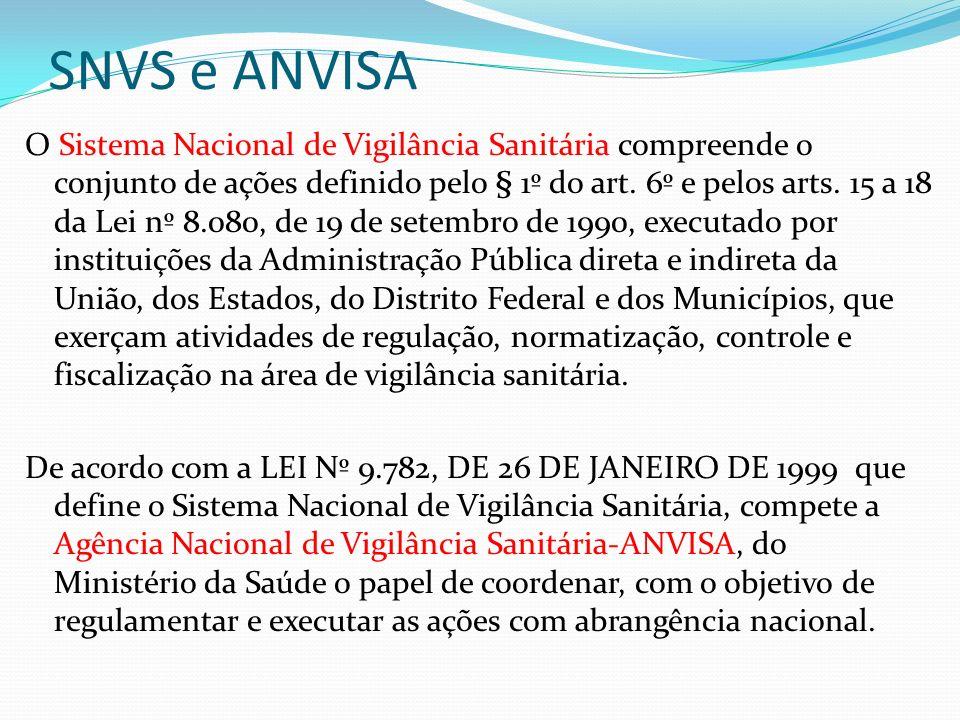 SNVS e ANVISA O Sistema Nacional de Vigilância Sanitária compreende o conjunto de ações definido pelo § 1º do art.