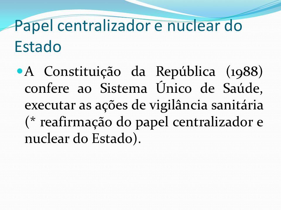 Papel centralizador e nuclear do Estado A Constituição da República (1988) confere ao Sistema Único de Saúde, executar as ações de vigilância sanitária (* reafirmação do papel centralizador e nuclear do Estado).