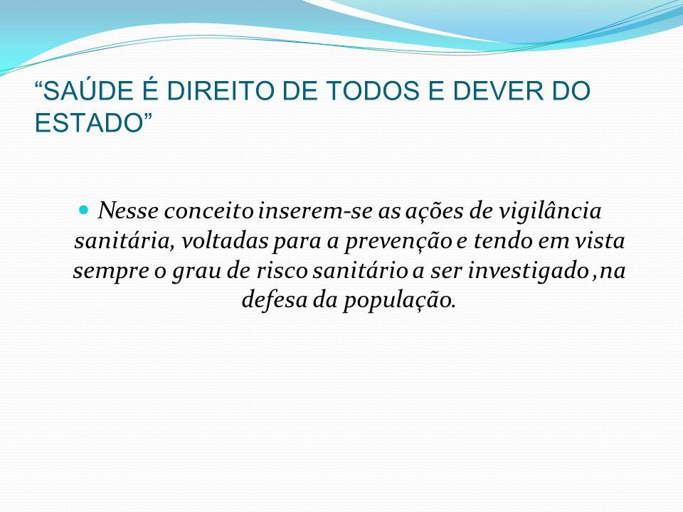 Papel centralizador e nuclear do Estado A Constituição da República (1988) confere ao Sistema Único de Saúde, executar as ações de vigilância sanitári