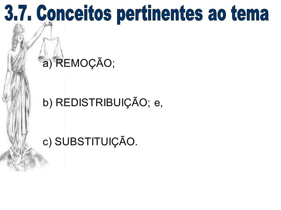 a) REMOÇÃO; b) REDISTRIBUIÇÃO; e, c) SUBSTITUIÇÃO.
