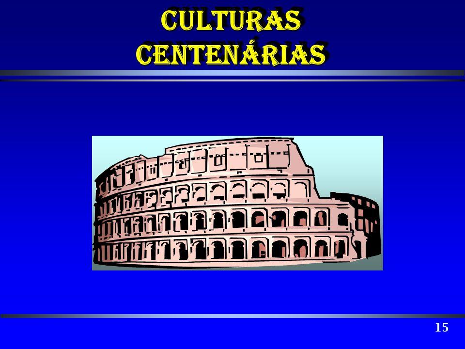 15 CulturaS centenáriaS