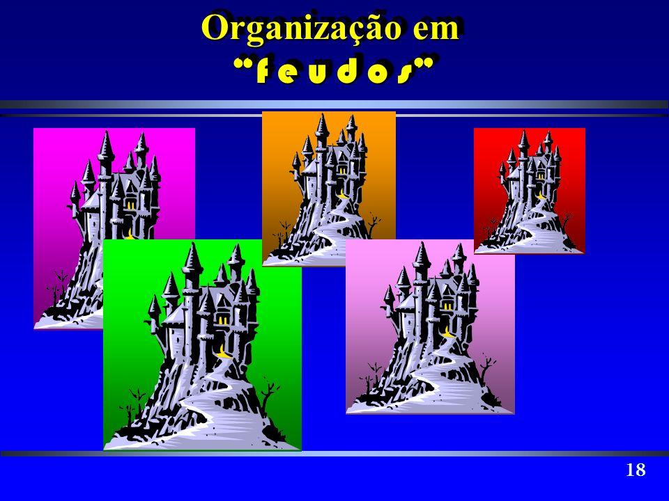 18 Organização em f e u d o s