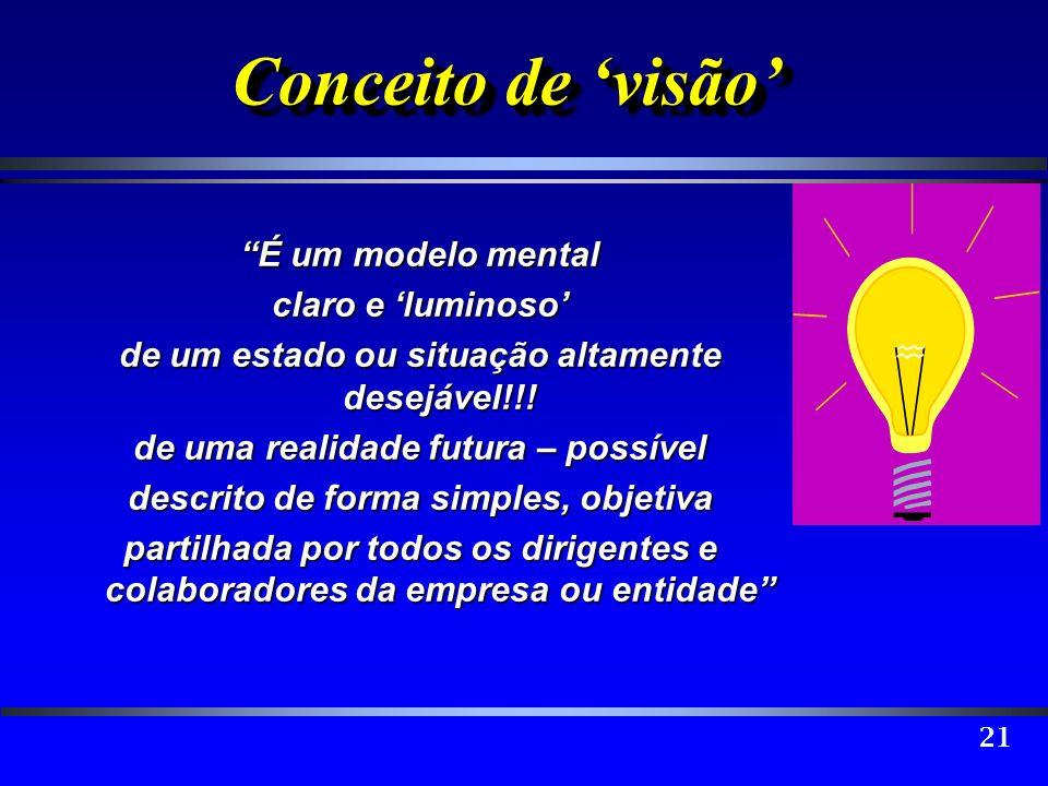 21 Conceito de visão É um modelo mental claro e luminoso de um estado ou situação altamente desejável!!! de uma realidade futura – possível descrito d