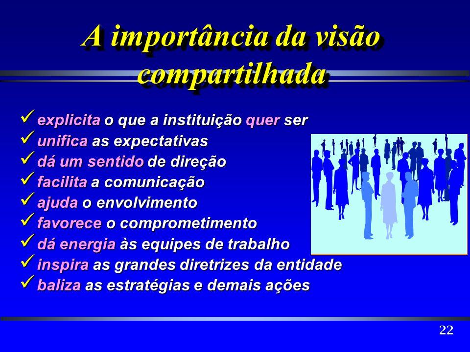22 A importância da visão compartilhada explicita o que a instituição quer ser explicita o que a instituição quer ser unifica as expectativas unifica