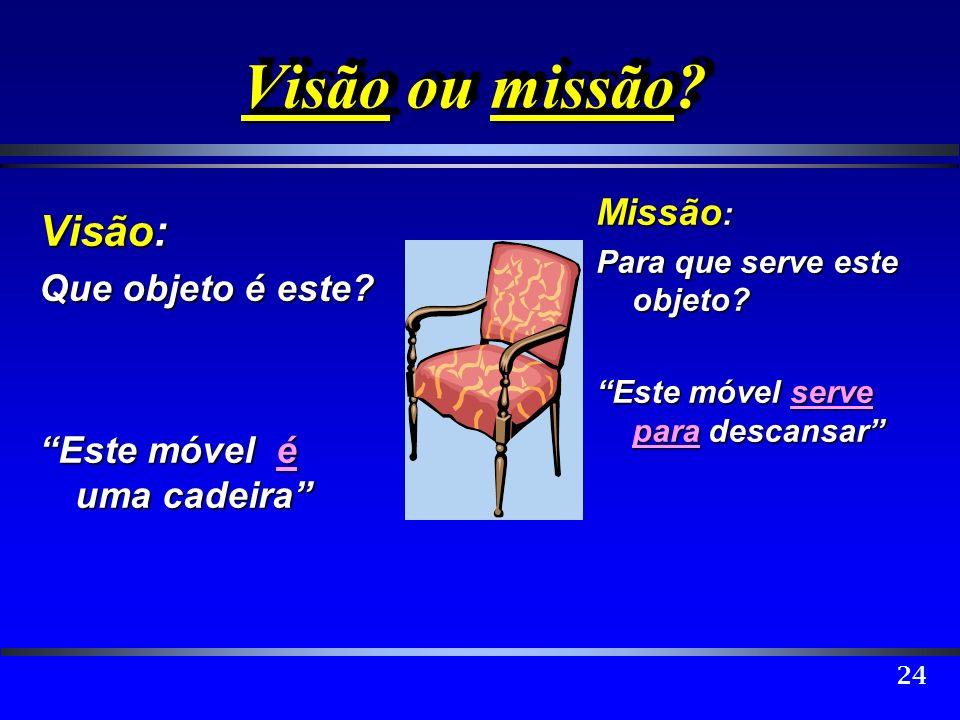24 Visão ou missão? Visão: Que objeto é este? Este móvel é uma cadeira Missão : Para que serve este objeto? Este móvel serve para descansar