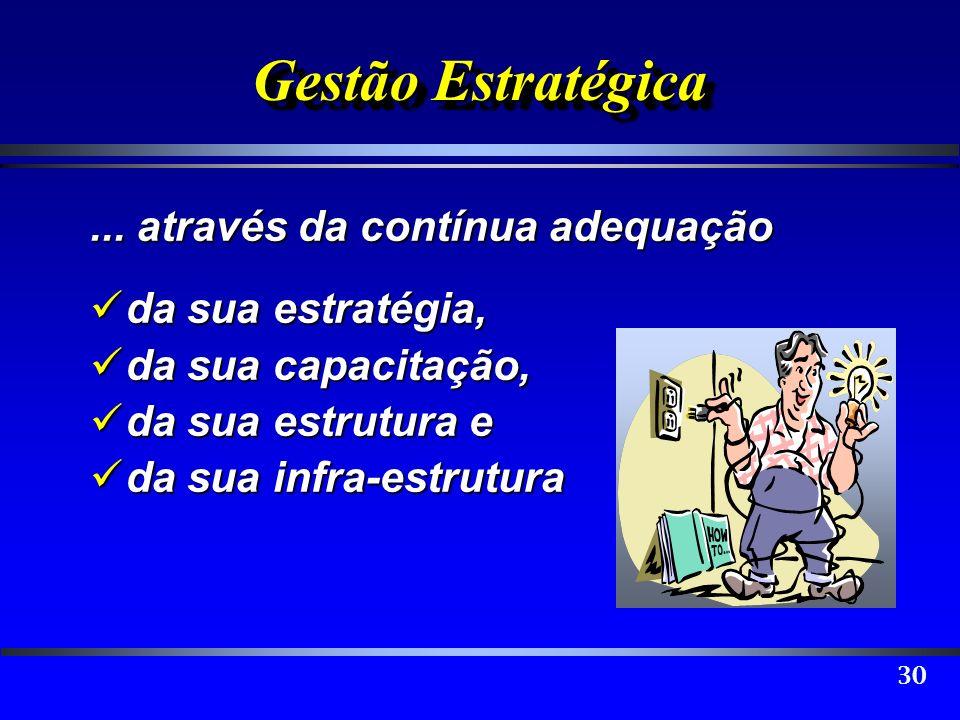30 Gestão Estratégica... através da contínua adequação da sua estratégia, da sua estratégia, da sua capacitação, da sua capacitação, da sua estrutura