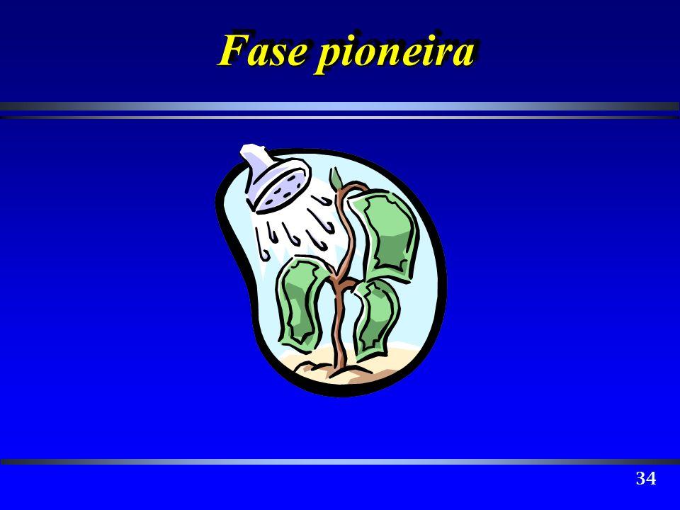 34 Fase pioneira Fase pioneira