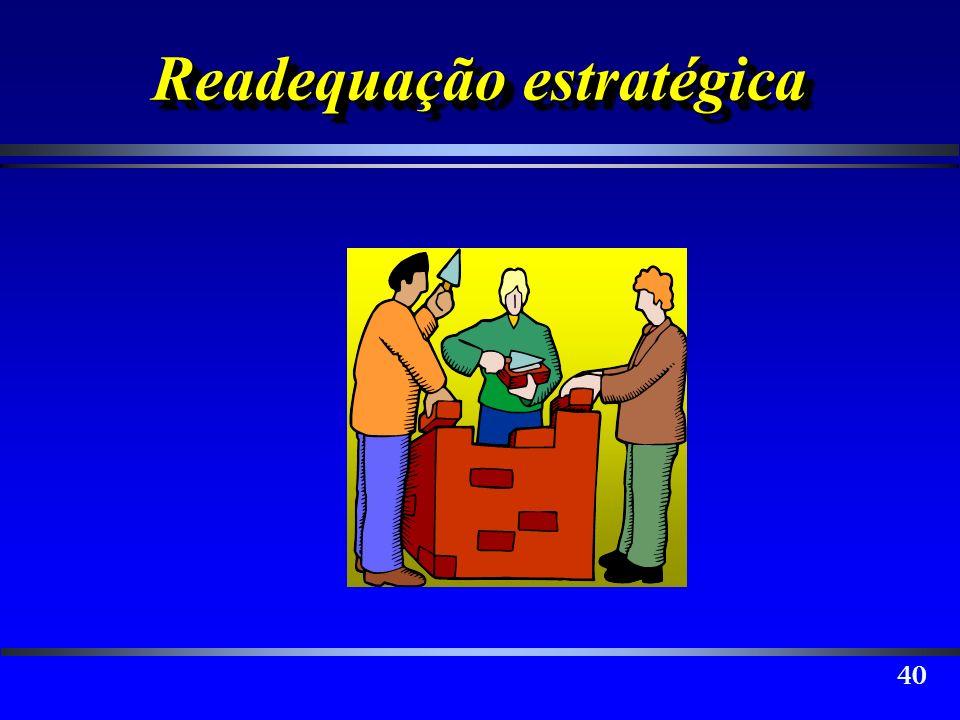 40 Readequação estratégica
