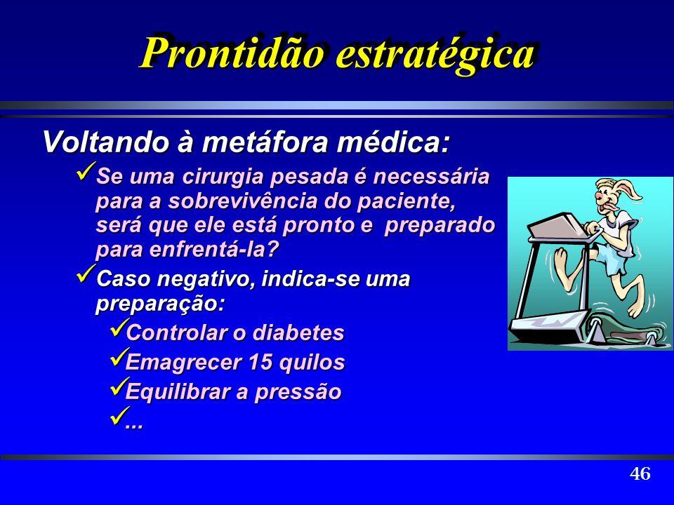 46 Prontidão estratégica Voltando à metáfora médica: Se uma cirurgia pesada é necessária para a sobrevivência do paciente, será que ele está pronto e