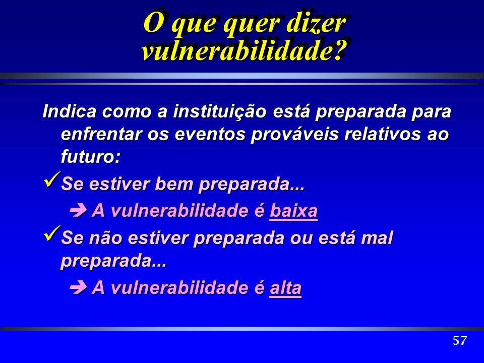 57 O que quer dizer vulnerabilidade? Indica como a instituição está preparada para enfrentar os eventos prováveis relativos ao futuro: Se estiver bem