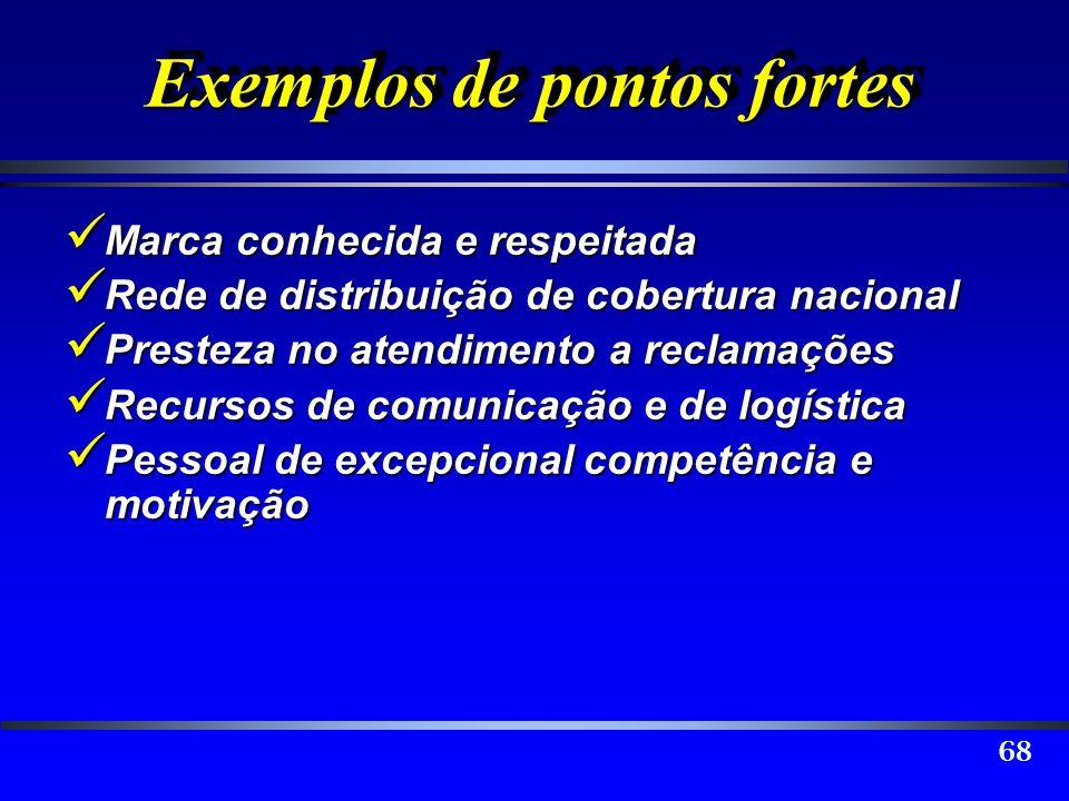 68 Exemplos de pontos fortes Marca conhecida e respeitada Marca conhecida e respeitada Rede de distribuição de cobertura nacional Rede de distribuição