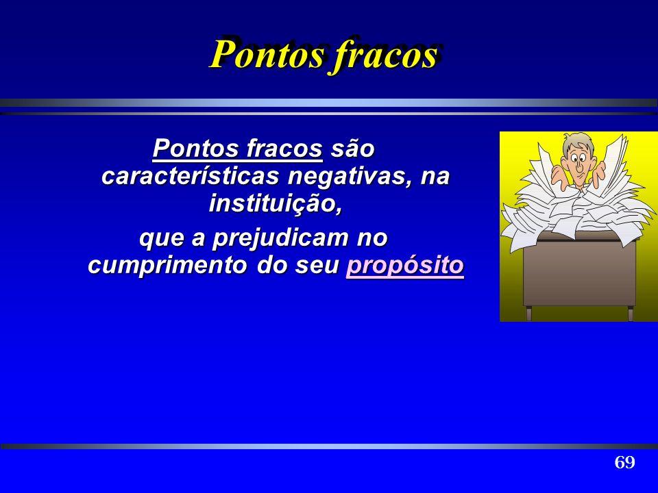 69 Pontos fracos Pontos fracos são características negativas, na instituição, que a prejudicam no cumprimento do seu propósito