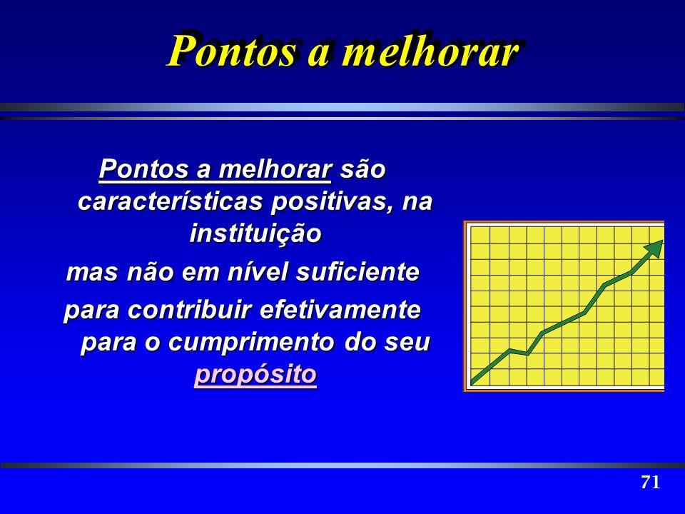 71 Pontos a melhorar Pontos a melhorar são características positivas, na instituição mas não em nível suficiente para contribuir efetivamente para o c