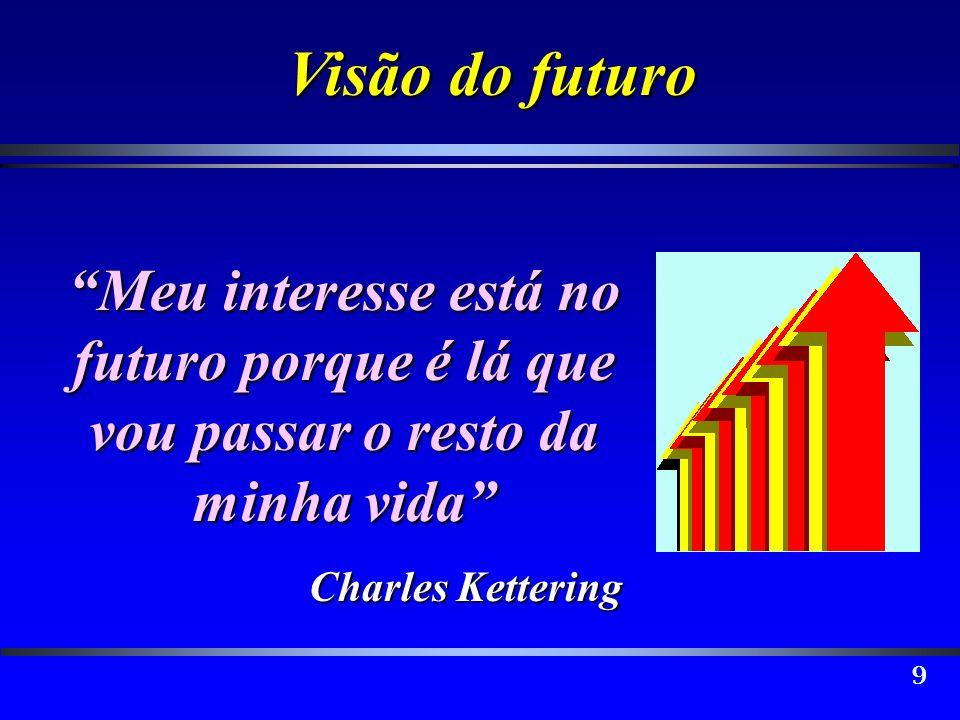 9 Visão do futuro Meu interesse está no futuro porque é lá que vou passar o resto da minha vida Charles Kettering