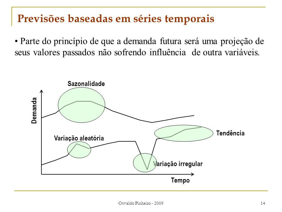 Osvaldo Pinheiro - 2009 14 Previsões baseadas em séries temporais Tempo Tendência Demanda Sazonalidade Variação irregular Variação aleatória Parte do