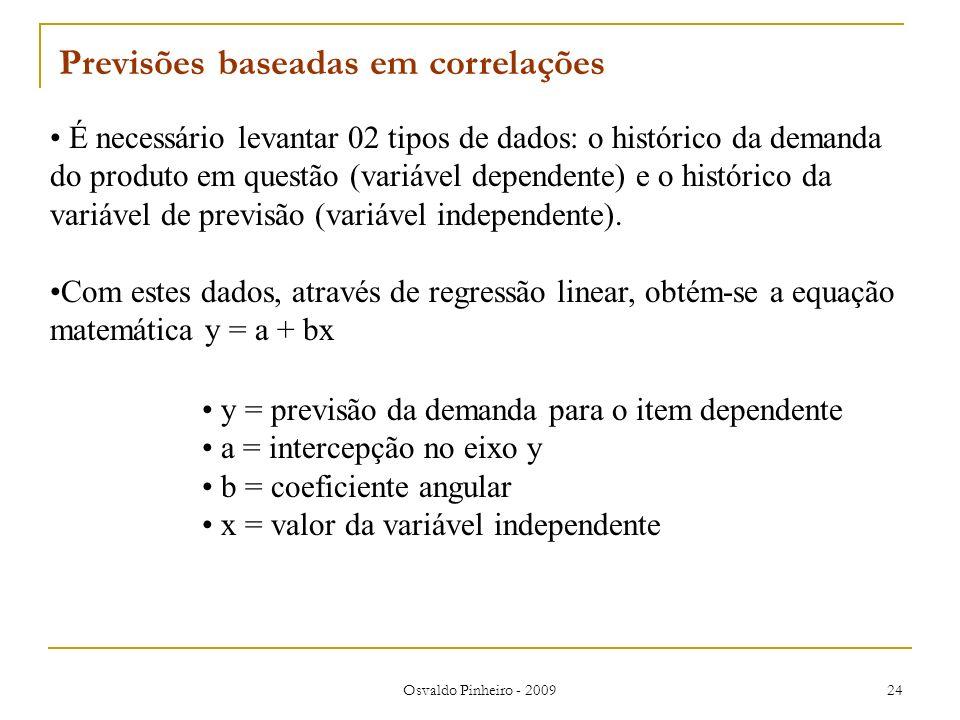 Osvaldo Pinheiro - 2009 24 É necessário levantar 02 tipos de dados: o histórico da demanda do produto em questão (variável dependente) e o histórico d