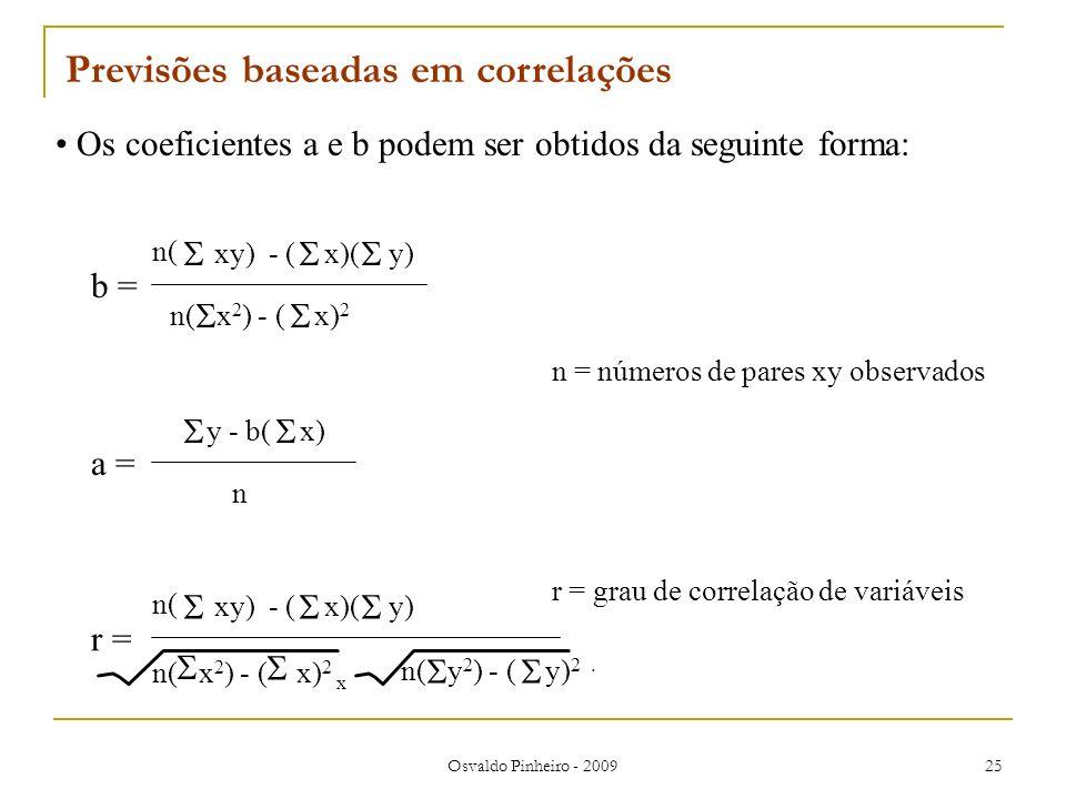 Osvaldo Pinheiro - 2009 25 Previsões baseadas em correlações Os coeficientes a e b podem ser obtidos da seguinte forma: b = n( xy) - ( x)( y) n( x 2 )