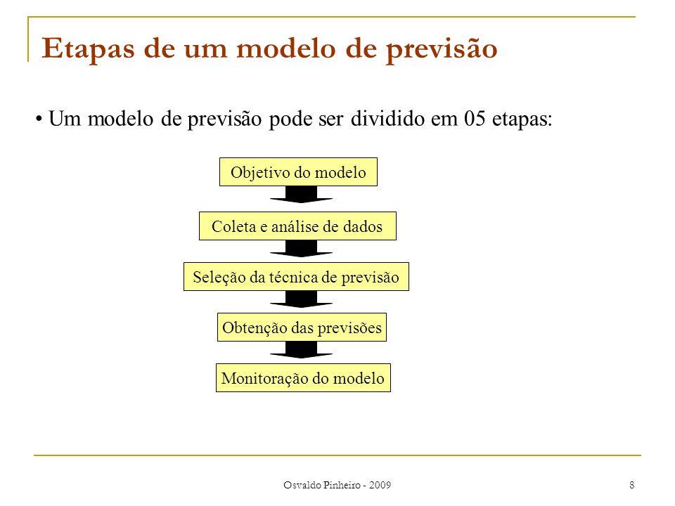 Osvaldo Pinheiro - 2009 8 Um modelo de previsão pode ser dividido em 05 etapas: Etapas de um modelo de previsão Objetivo do modelo Coleta e análise de
