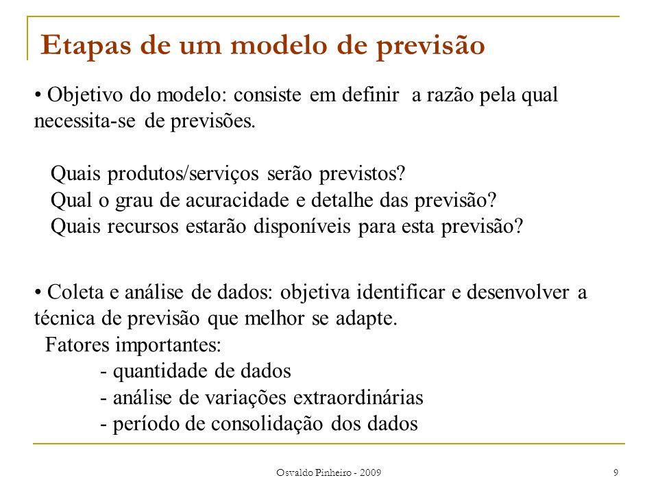 Osvaldo Pinheiro - 2009 9 Etapas de um modelo de previsão Objetivo do modelo: consiste em definir a razão pela qual necessita-se de previsões. Quais p