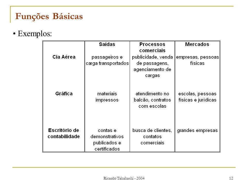 Ricardo Takahashi - 2004 12 Funções Básicas Exemplos: