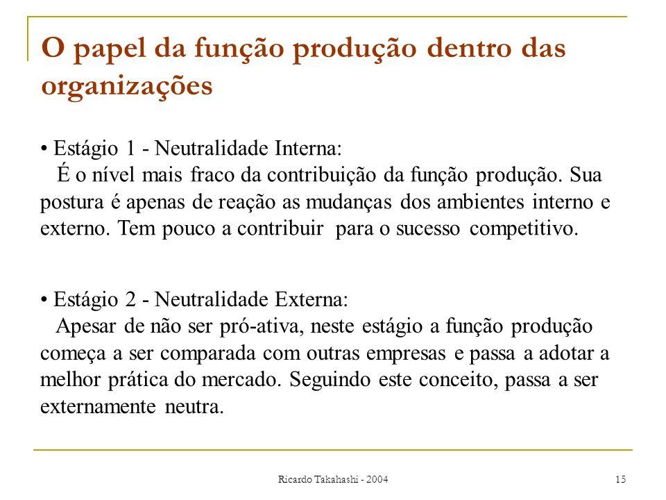 Ricardo Takahashi - 2004 15 O papel da função produção dentro das organizações Estágio 1 - Neutralidade Interna: É o nível mais fraco da contribuição