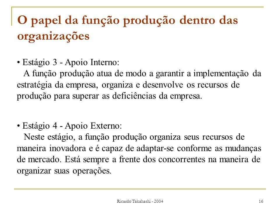 Ricardo Takahashi - 2004 16 O papel da função produção dentro das organizações Estágio 3 - Apoio Interno: A função produção atua de modo a garantir a