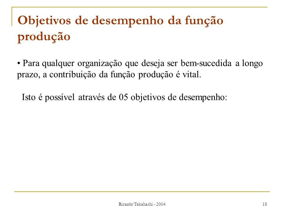 Ricardo Takahashi - 2004 18 Objetivos de desempenho da função produção Para qualquer organização que deseja ser bem-sucedida a longo prazo, a contribu