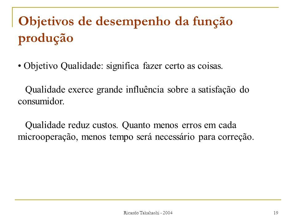 Ricardo Takahashi - 2004 19 Objetivos de desempenho da função produção Objetivo Qualidade: significa fazer certo as coisas. Qualidade exerce grande in