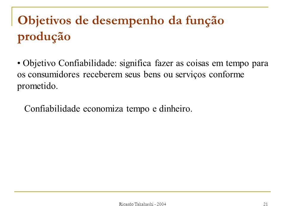 Ricardo Takahashi - 2004 21 Objetivos de desempenho da função produção Objetivo Confiabilidade: significa fazer as coisas em tempo para os consumidore