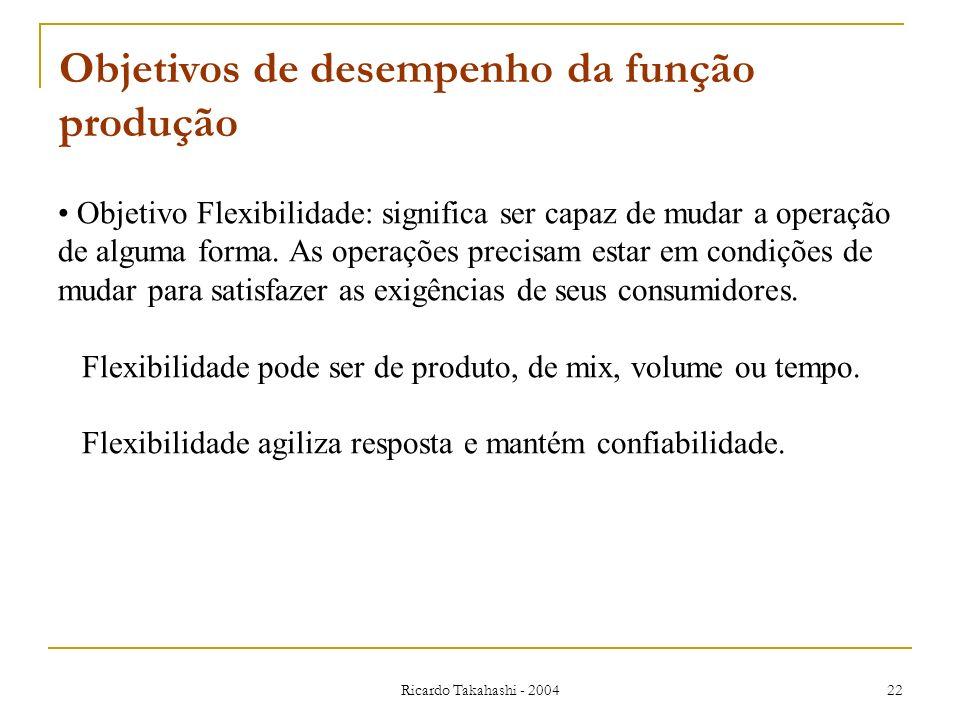 Ricardo Takahashi - 2004 22 Objetivos de desempenho da função produção Objetivo Flexibilidade: significa ser capaz de mudar a operação de alguma forma