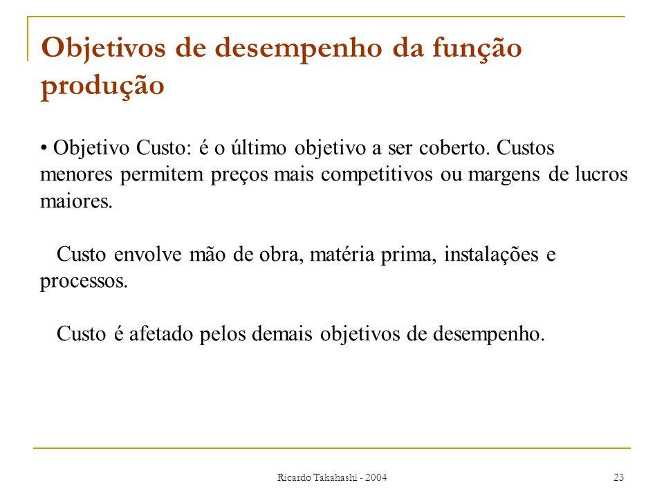Ricardo Takahashi - 2004 23 Objetivos de desempenho da função produção Objetivo Custo: é o último objetivo a ser coberto. Custos menores permitem preç