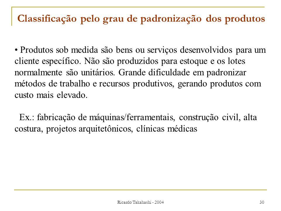 Ricardo Takahashi - 2004 30 Classificação pelo grau de padronização dos produtos Produtos sob medida são bens ou serviços desenvolvidos para um client