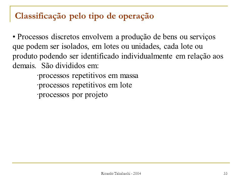 Ricardo Takahashi - 2004 33 Processos discretos envolvem a produção de bens ou serviços que podem ser isolados, em lotes ou unidades, cada lote ou pro