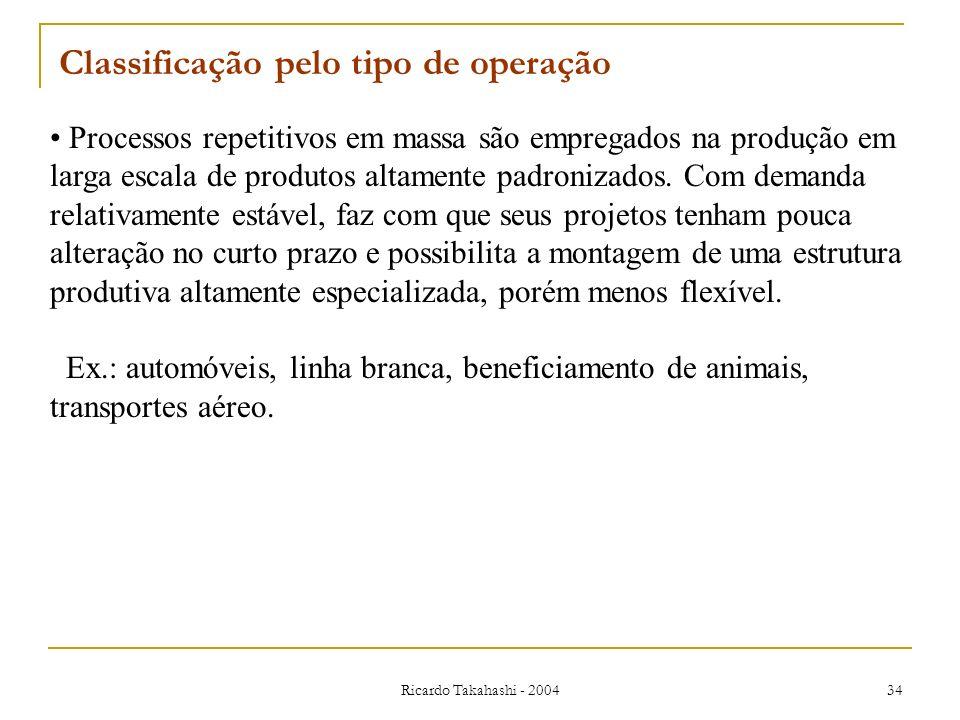 Ricardo Takahashi - 2004 34 Classificação pelo tipo de operação Processos repetitivos em massa são empregados na produção em larga escala de produtos