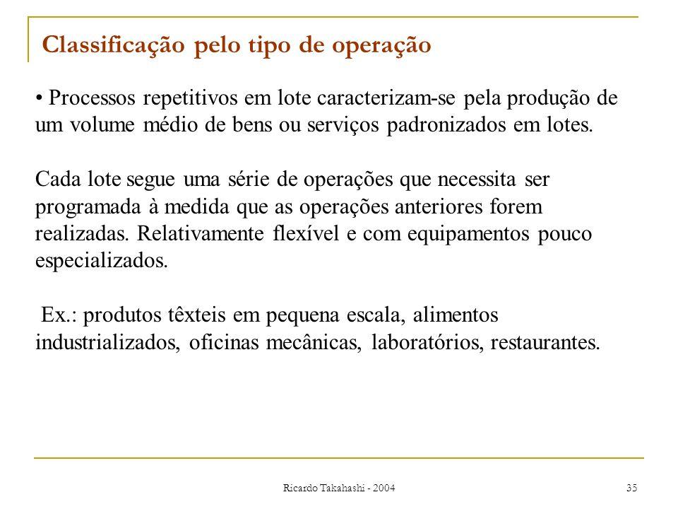 Ricardo Takahashi - 2004 35 Classificação pelo tipo de operação Processos repetitivos em lote caracterizam-se pela produção de um volume médio de bens