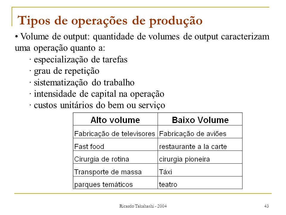 Ricardo Takahashi - 2004 43 Volume de output: quantidade de volumes de output caracterizam uma operação quanto a: · especialização de tarefas · grau d