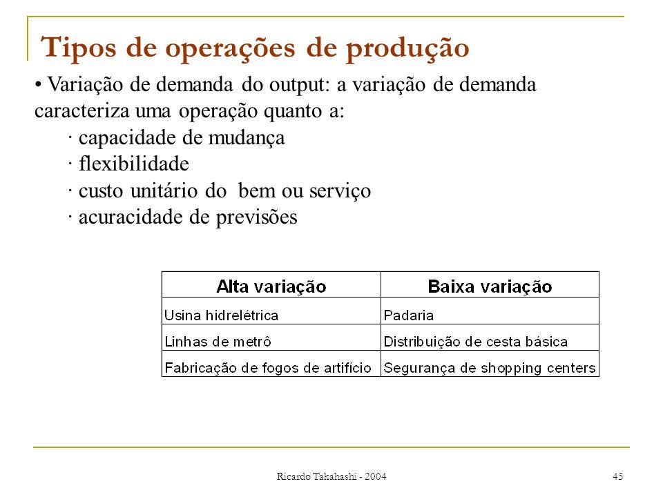 Ricardo Takahashi - 2004 45 Variação de demanda do output: a variação de demanda caracteriza uma operação quanto a: · capacidade de mudança · flexibil