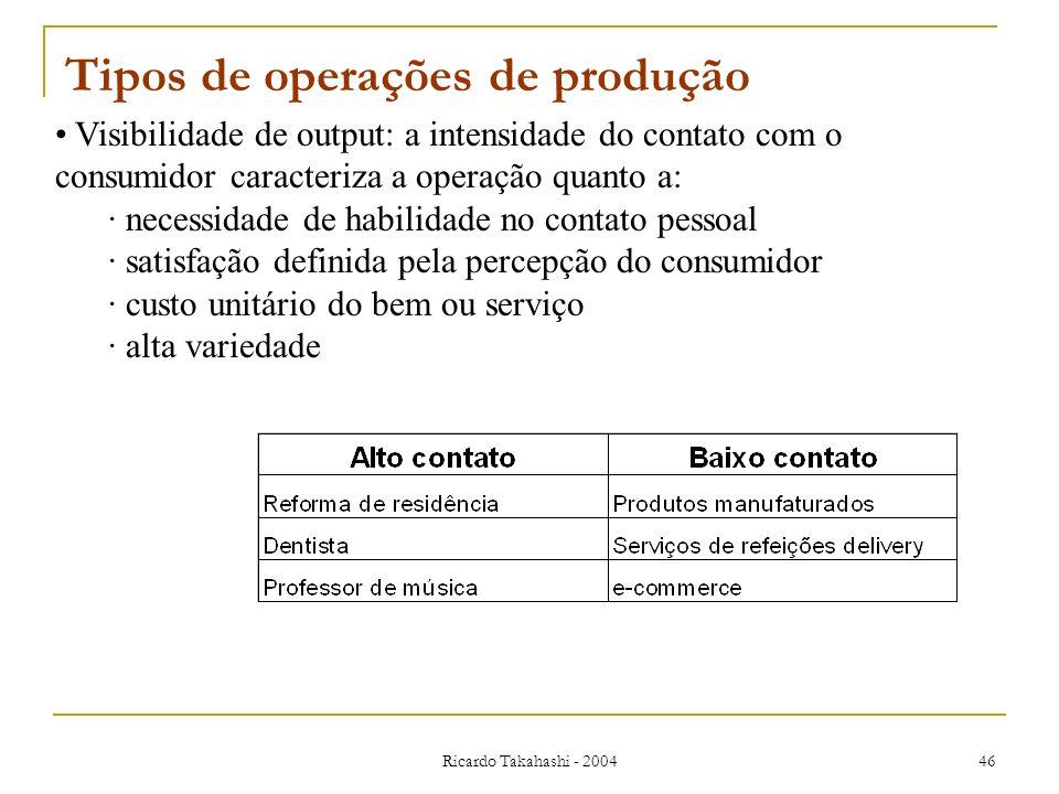 Ricardo Takahashi - 2004 46 Visibilidade de output: a intensidade do contato com o consumidor caracteriza a operação quanto a: · necessidade de habili