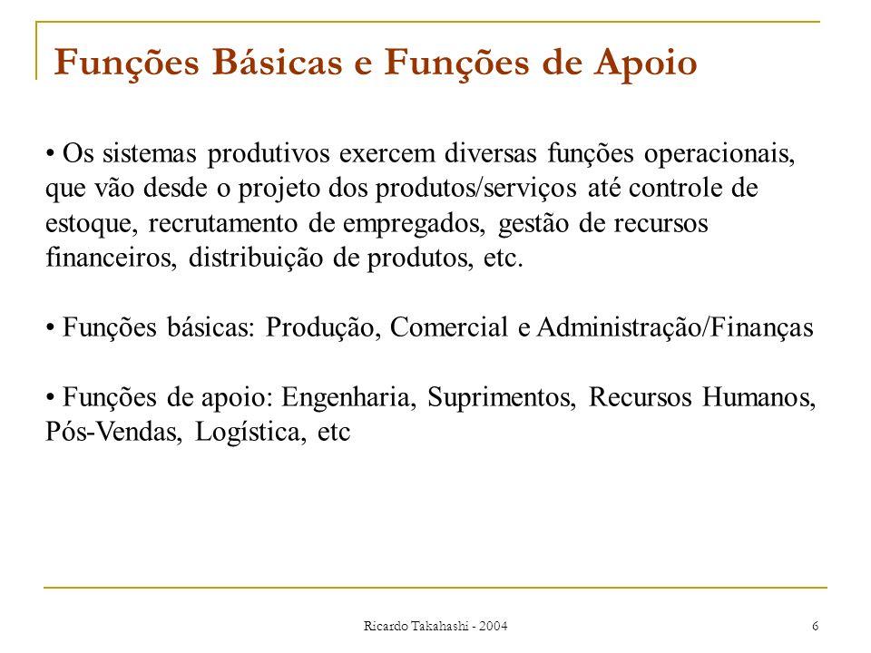 Ricardo Takahashi - 2004 7 Funções básicas Comercial Adm / Finanças Produção Sistemas de produção ProduçãoComercialAdm/Finanças Visão ConvencionalVisão Atual