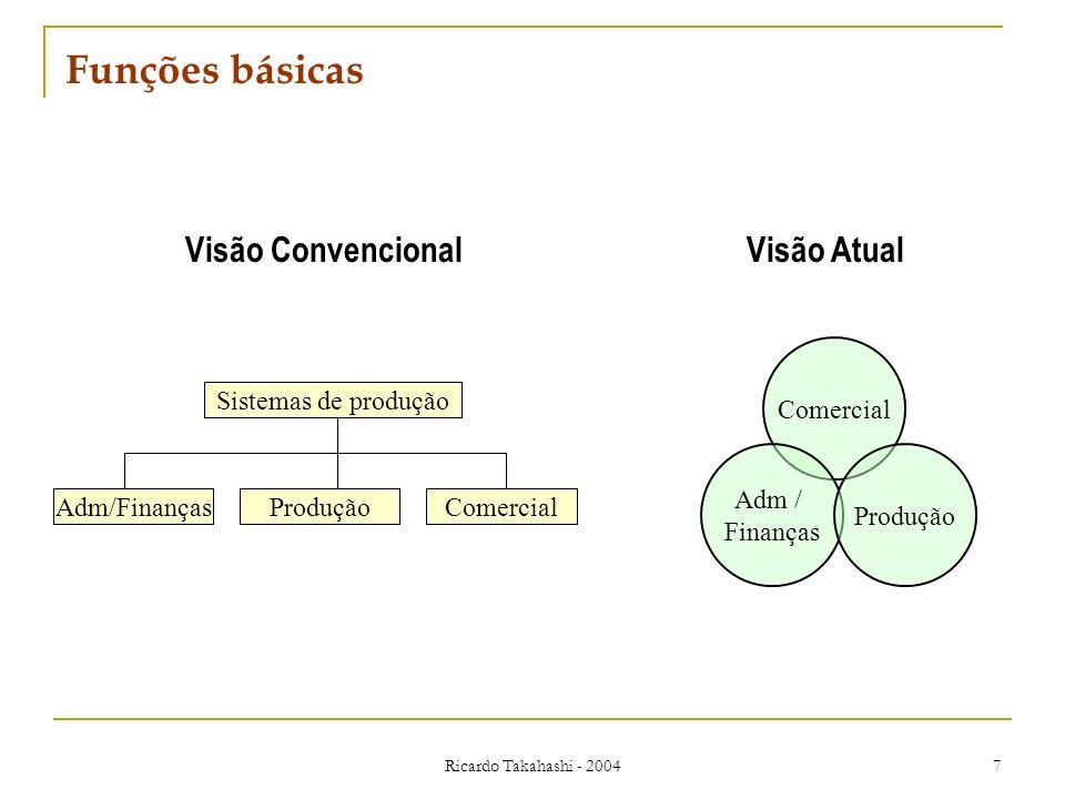 Ricardo Takahashi - 2004 7 Funções básicas Comercial Adm / Finanças Produção Sistemas de produção ProduçãoComercialAdm/Finanças Visão ConvencionalVisã