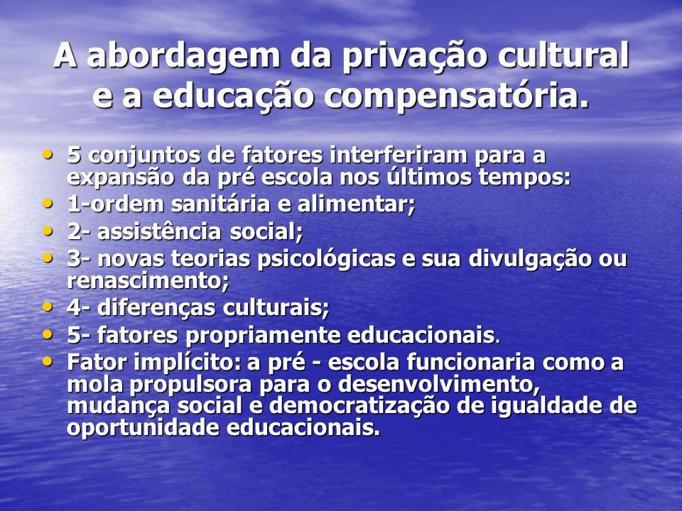 A abordagem da privação cultural e a educação compensatória. 5 conjuntos de fatores interferiram para a expansão da pré escola nos últimos tempos: 5 c