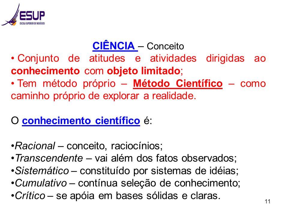 11 CIÊNCIA – Conceito Conjunto de atitudes e atividades dirigidas ao conhecimento com objeto limitado; Tem método próprio – Método Científico – como c